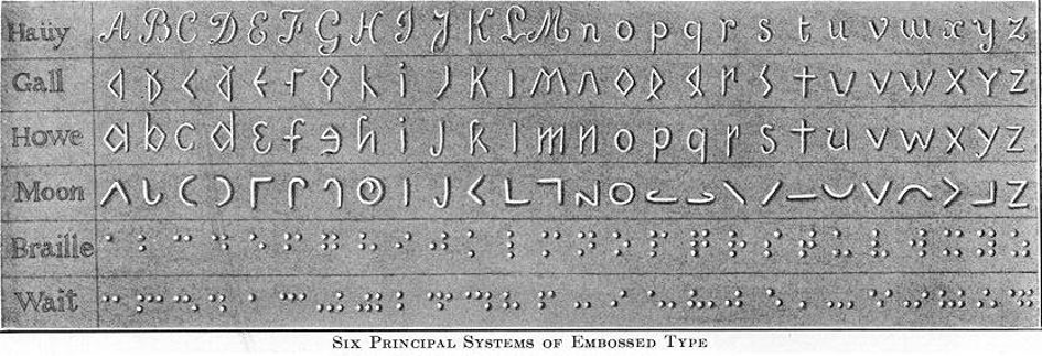 Znani izumitelji tipnih pisav